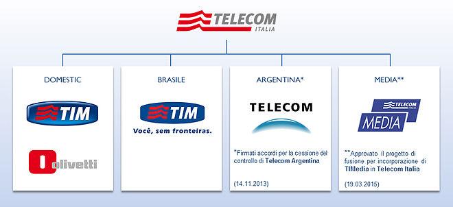 Struttura societaria Telecom Italia, aggiornata al 2015 - Close-up Engineering, Sezione Management
