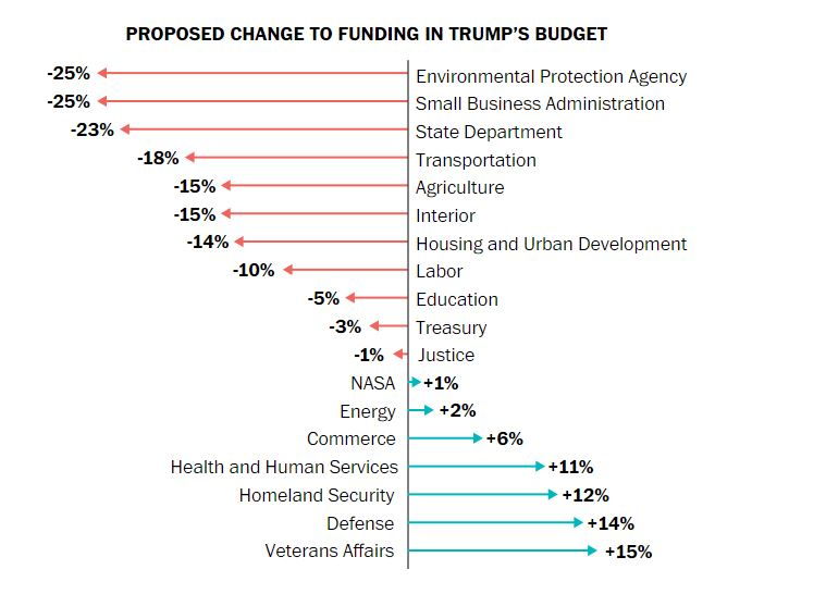 Proposta Economia Trump 2019 (1)