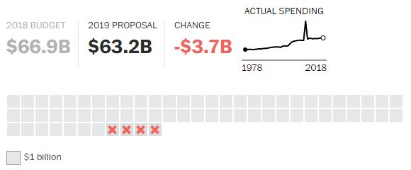 Proposta Economia Trump 2019 (6)
