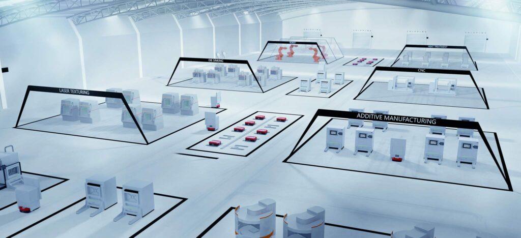 Digital Factory