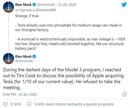 Tesla Musk Apple