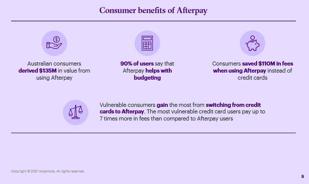 Consumer benefits of Afterpay